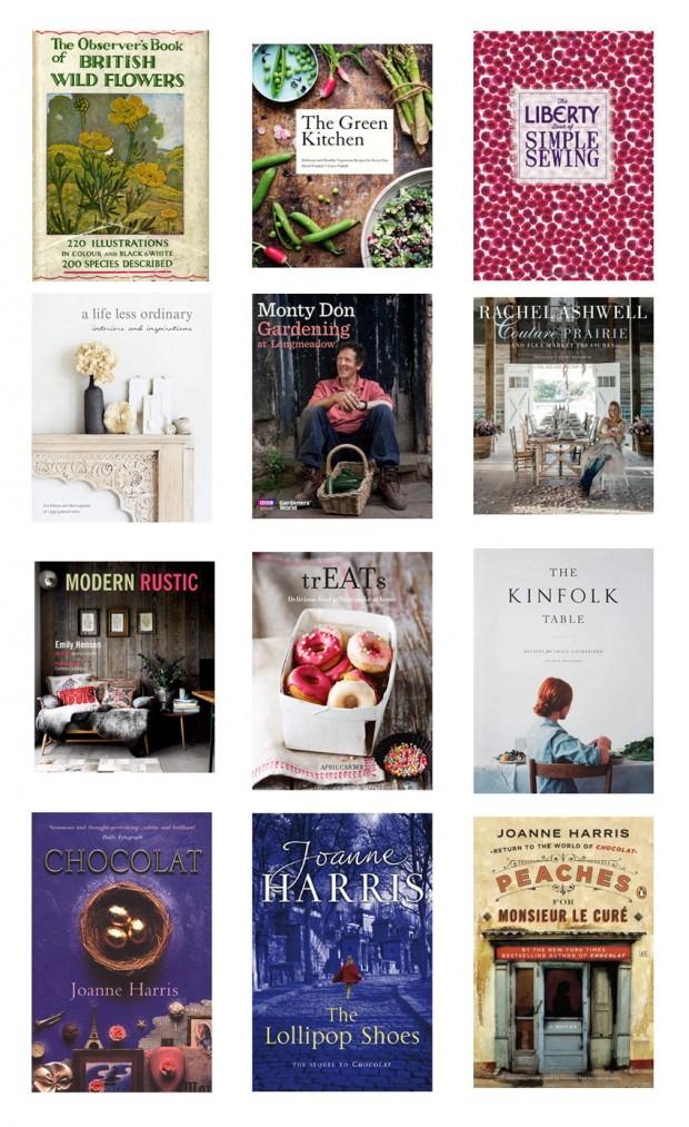 2013 Reading List
