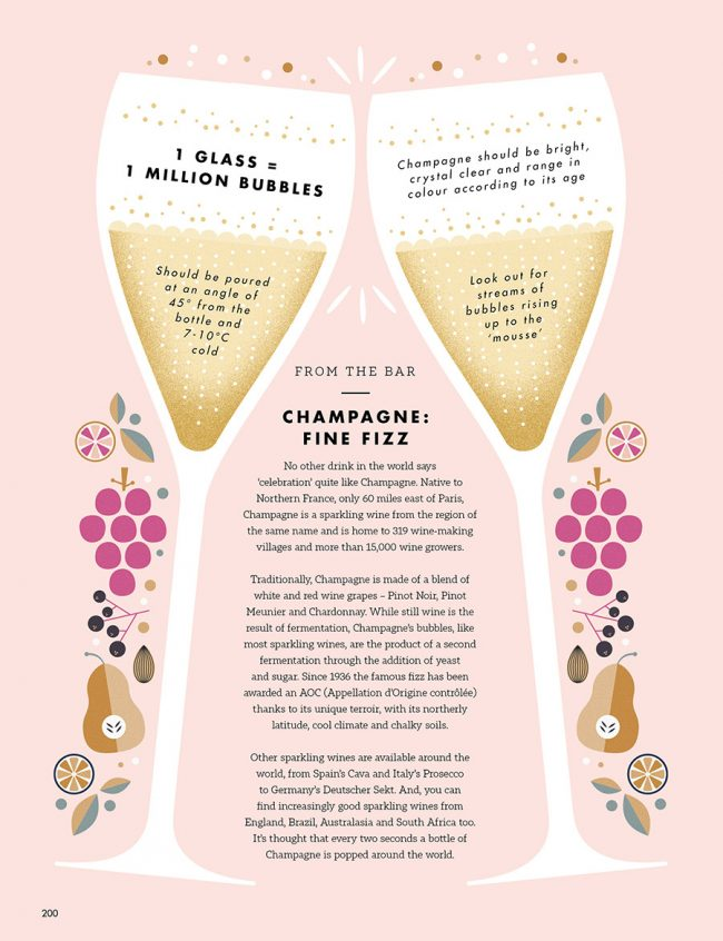 Champagne infographic